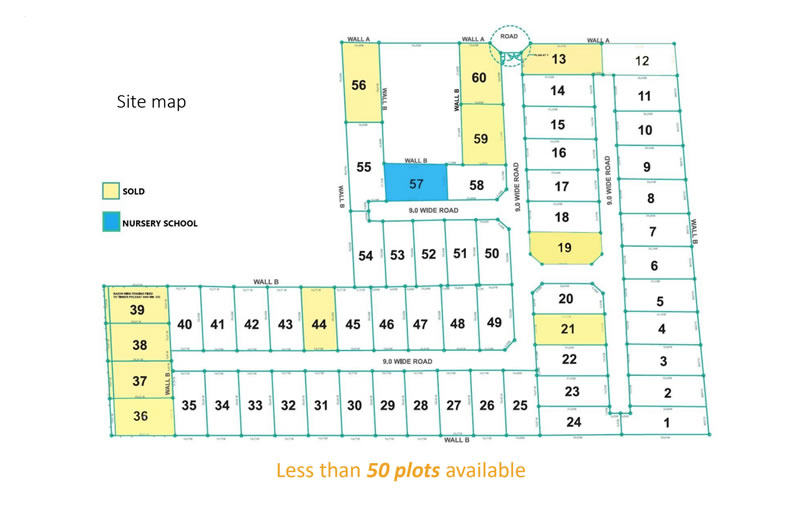 Available plots